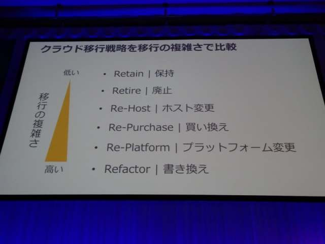 aws-summit-2017-tokyo-report-guide-from-oracle-to-aurora-and-redshift-02