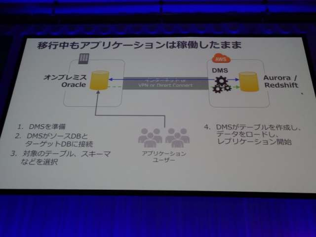 aws-summit-2017-tokyo-report-guide-from-oracle-to-aurora-and-redshift-07
