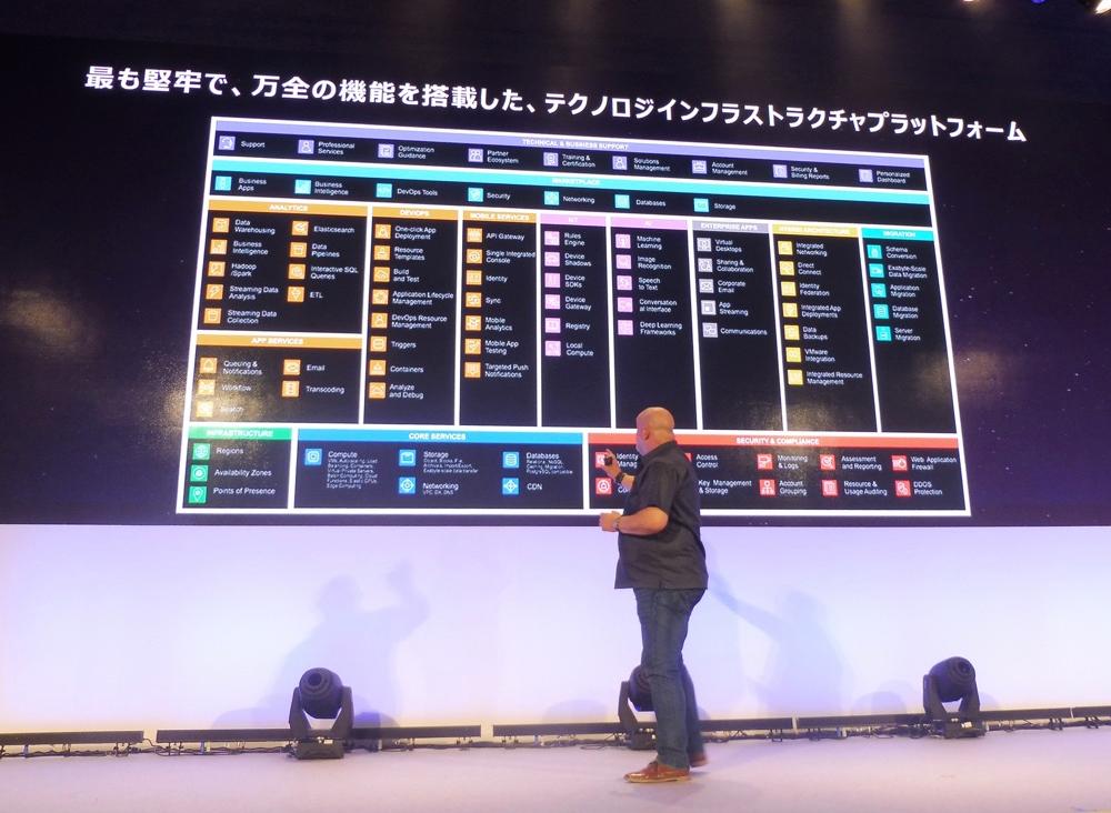 aws-summit-tokyo-2017-day3-keynote_50