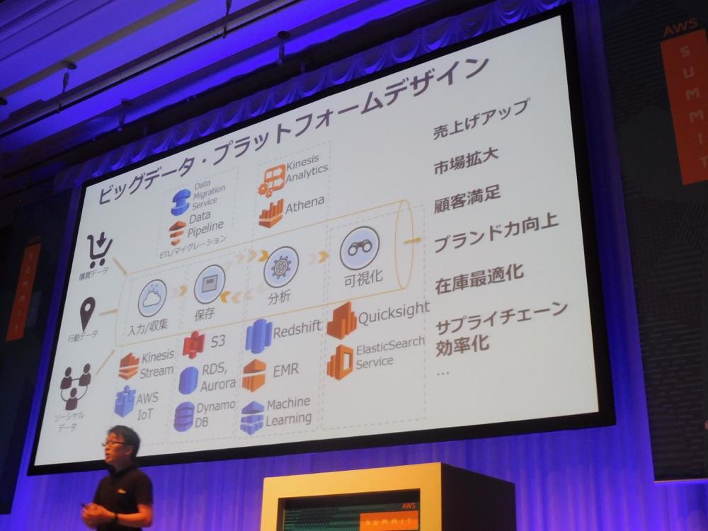 aws-summit-tokyo-2017-redshift-ecosystem_02