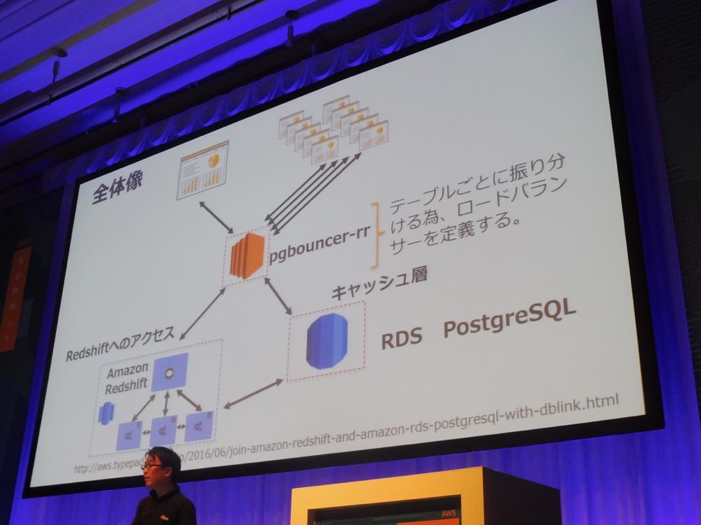 aws-summit-tokyo-2017-redshift-ecosystem_08