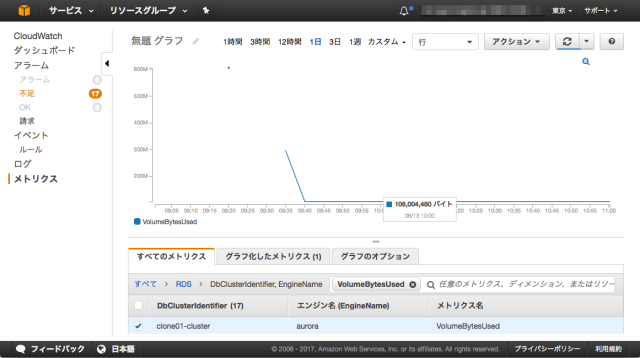 CloudWatch_Management_Console_と_EC2_Management_Console