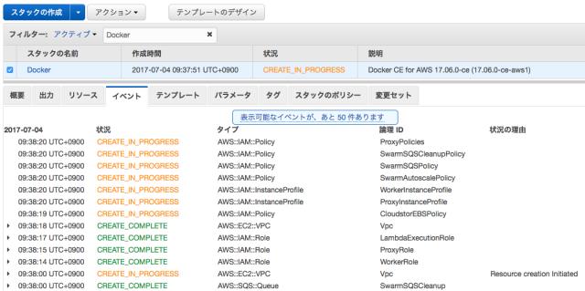 Docker for AWS Setup6