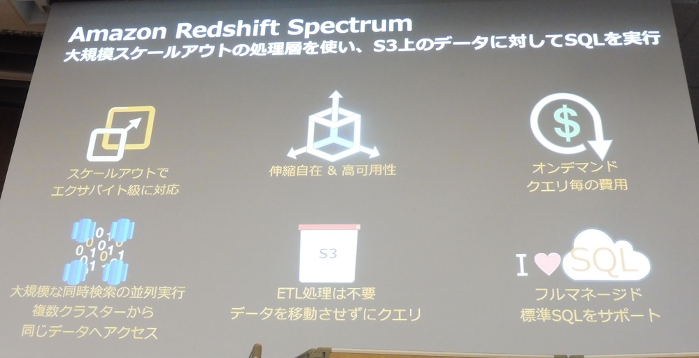aws-solution-days-2017-redshift-spectrum_04