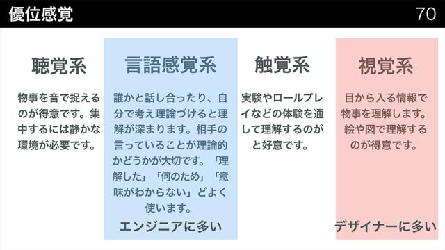 designfault3