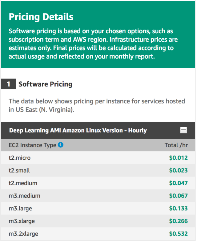 software-pricing