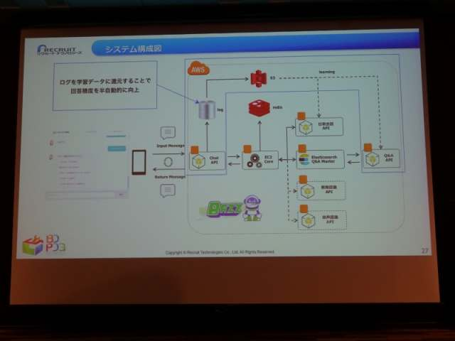 tech-play-conf-2017-large-scale-web-services-025